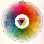 Colour-wheel
